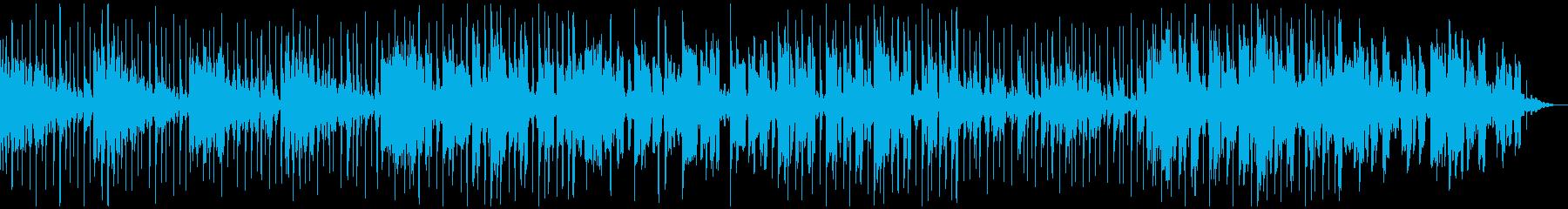 ダークでメロウなLofiビートですの再生済みの波形
