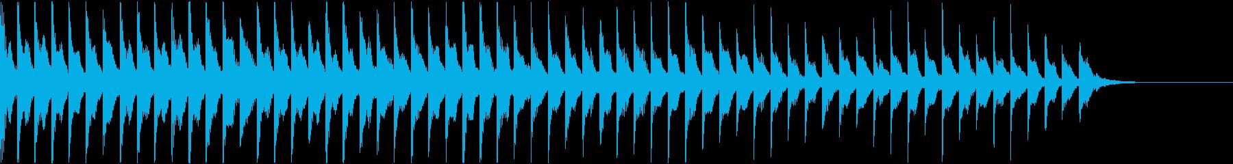 不思議な感覚になる・近付いてくる音の再生済みの波形