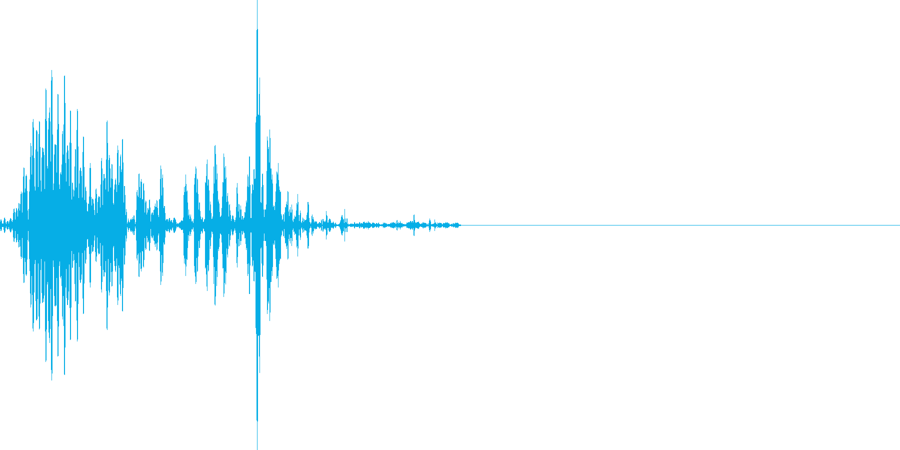 ゴクッと飲み込む音の再生済みの波形
