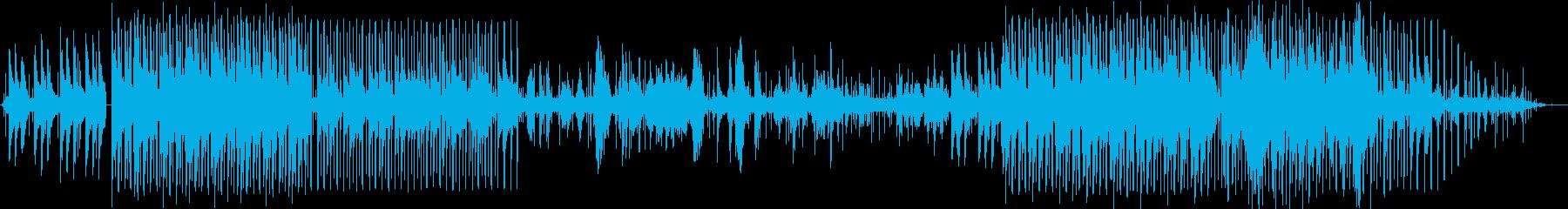 ローファイサウンドによるピアノBGMの再生済みの波形