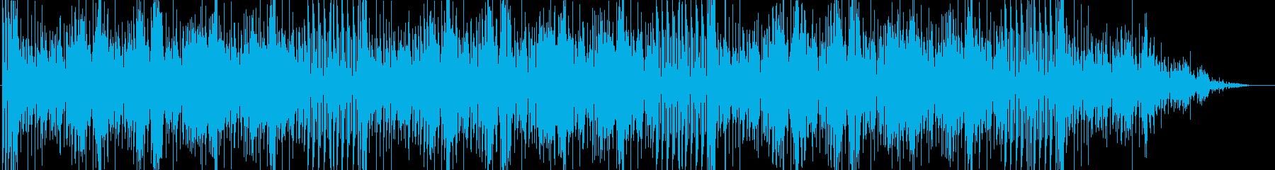 ルパン三世、名探偵コナン風テーマ曲の再生済みの波形