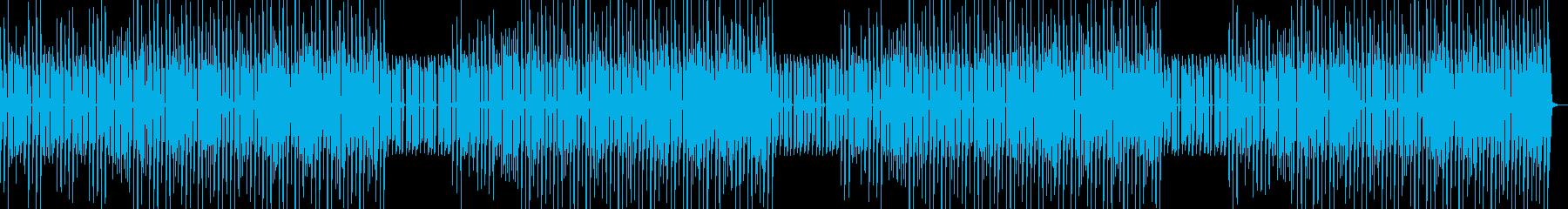 トレーニングの動画などに使えるBGMの再生済みの波形