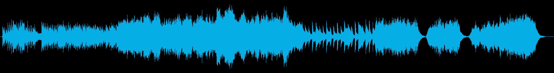 クラシック交響曲 劇的な 神経質 ...の再生済みの波形