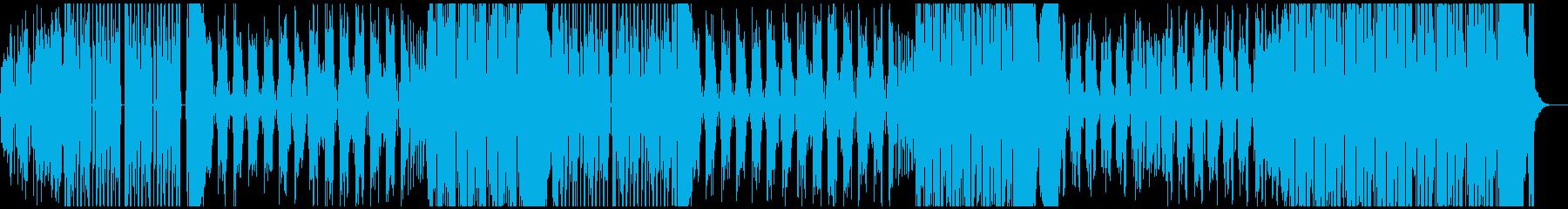 【洋楽風】ハイテンポ、ファンキー、ハウスの再生済みの波形