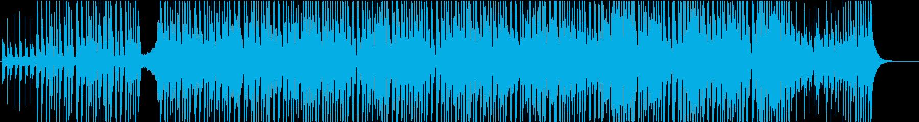 CM向けファンキーではねたビートとブラスの再生済みの波形