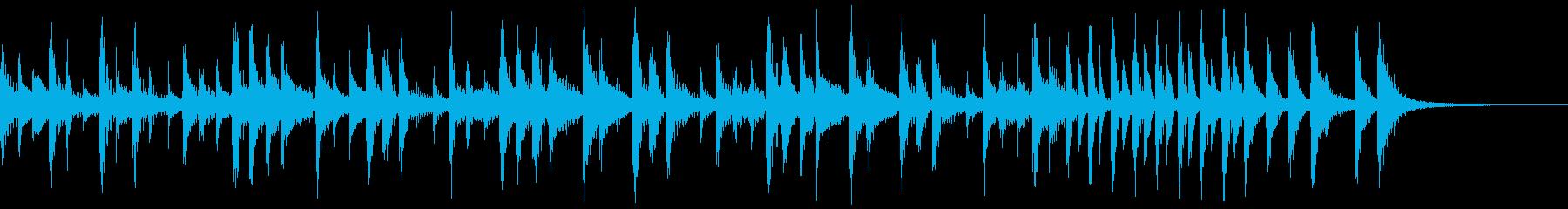 CON SALSA、低速から高速テ...の再生済みの波形