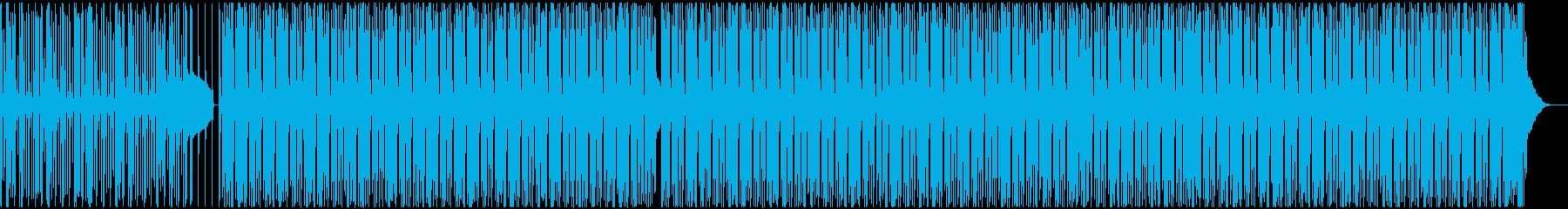 クイズのシンキングタイム的BGMの再生済みの波形