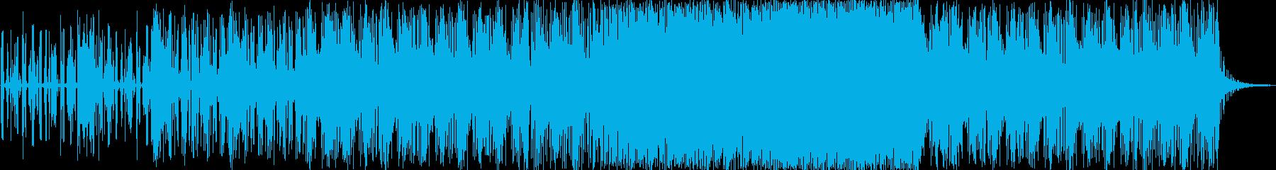 ノイズ 近未来 最先端テクノロジー ニカの再生済みの波形
