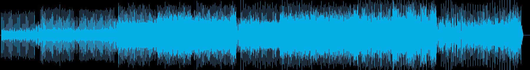 キャッチーなテクノサウンドの再生済みの波形