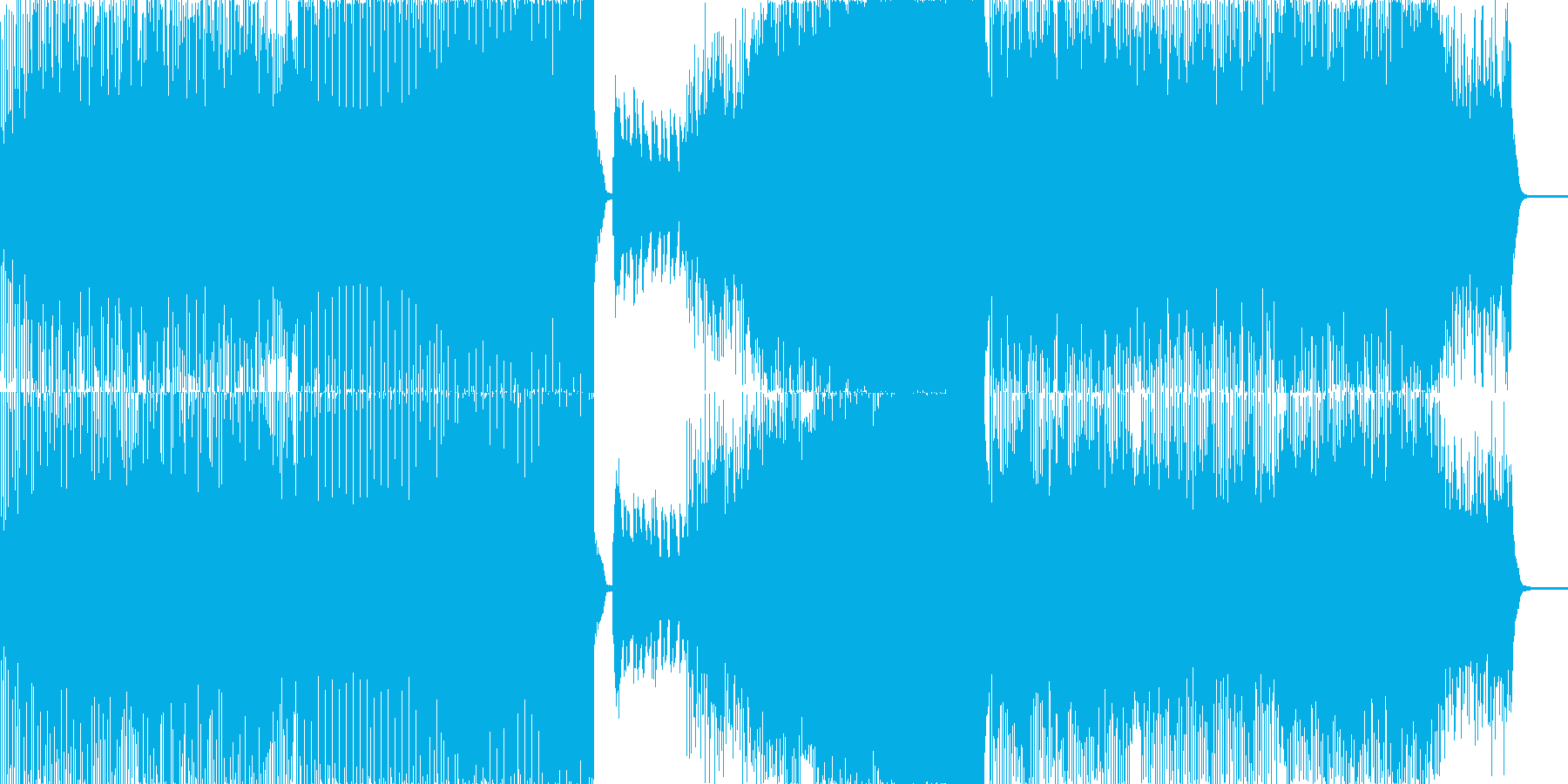 BGMに最適なEDMの再生済みの波形