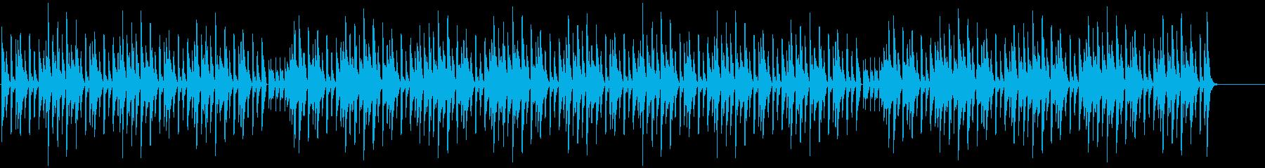 グルービーなリズムのシンプルなリフの再生済みの波形