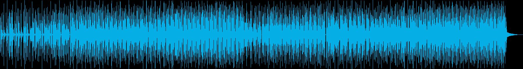 可愛いく甘い雰囲気のフューチャーポップの再生済みの波形