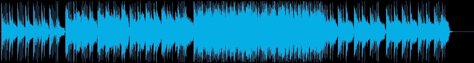 ケルト風の牧歌的なBGMの再生済みの波形