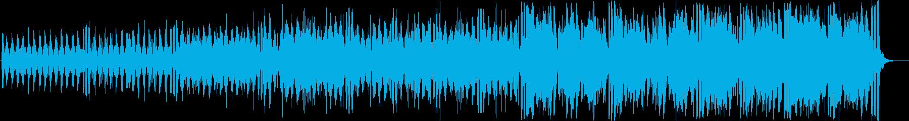 少し不思議でコミカルなほのぼのBGMの再生済みの波形