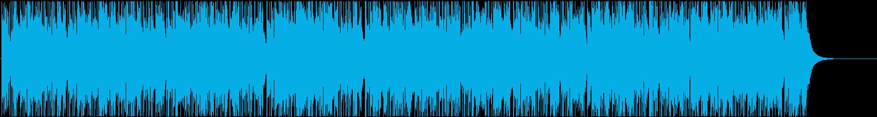 ロック系 攻撃的なファンクロック!⑥の再生済みの波形