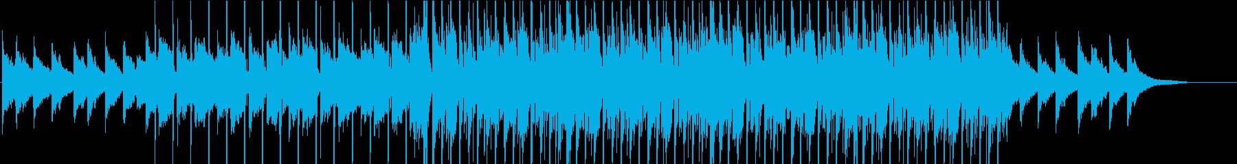 洋楽感のあるダンスビートの再生済みの波形