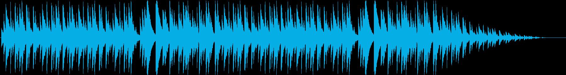 ゲーム・ムービー系モノのループ曲の再生済みの波形