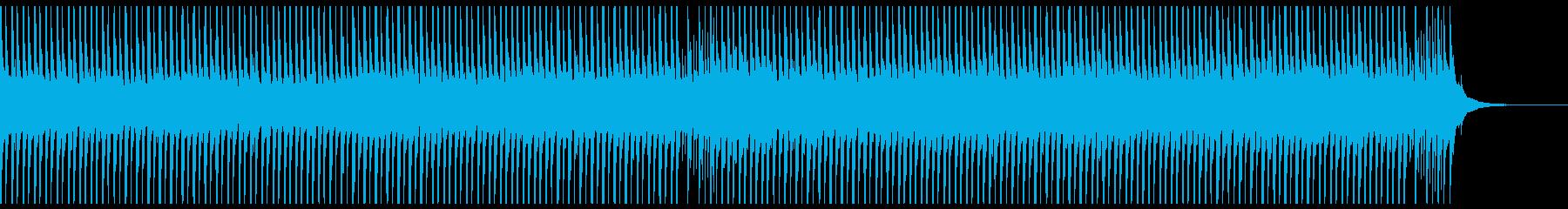 旅行(60秒)の再生済みの波形