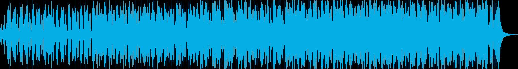ブラス・スピード感のあるジャズファンクの再生済みの波形