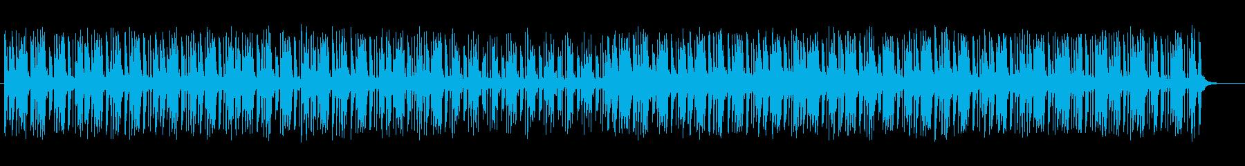 テンポよいほのぼのミュージックの再生済みの波形