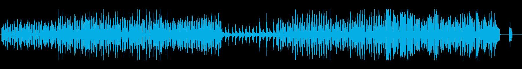 アップテンポでコミカルな早送りの再生済みの波形