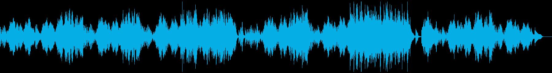 ベートーベンのエリーゼのためにの再生済みの波形