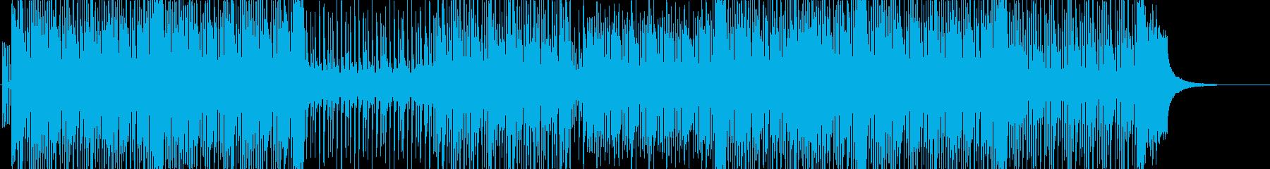 お笑いライブなどにぴったりなBGMの再生済みの波形