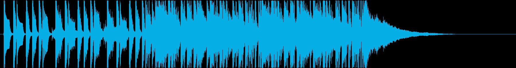 CM向けサーフロックの再生済みの波形