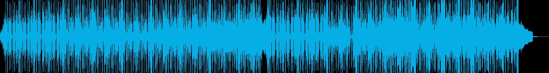 夏バテ(×ω×)無気力ポップ 裏拍子Aの再生済みの波形