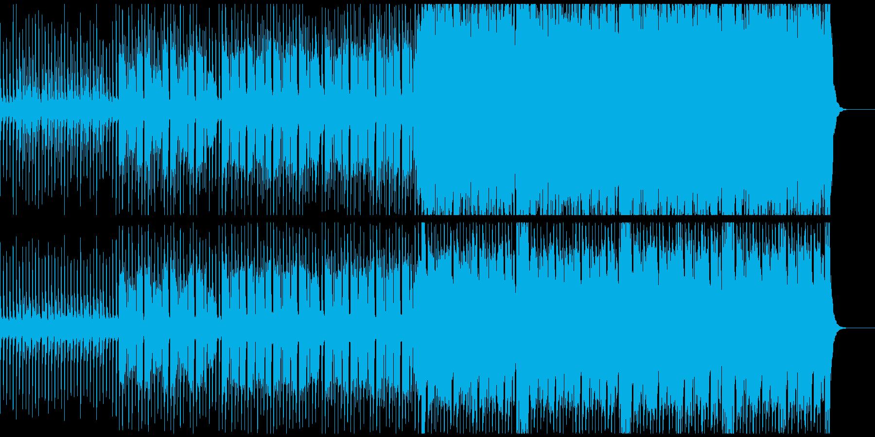 戦闘をイメージしたロックンロールの再生済みの波形
