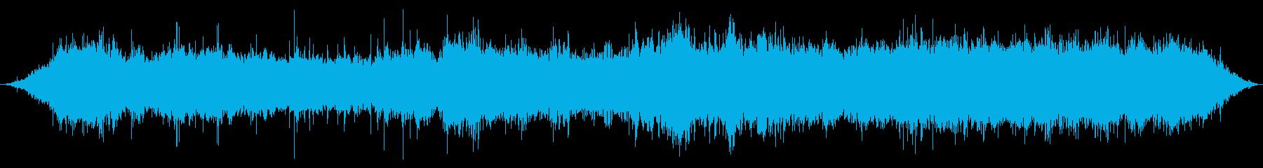 氷の洞窟:波と氷山の洞窟内部の再生済みの波形
