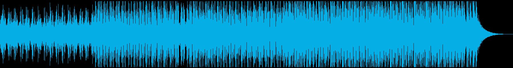 ダンスの背景(中)の再生済みの波形