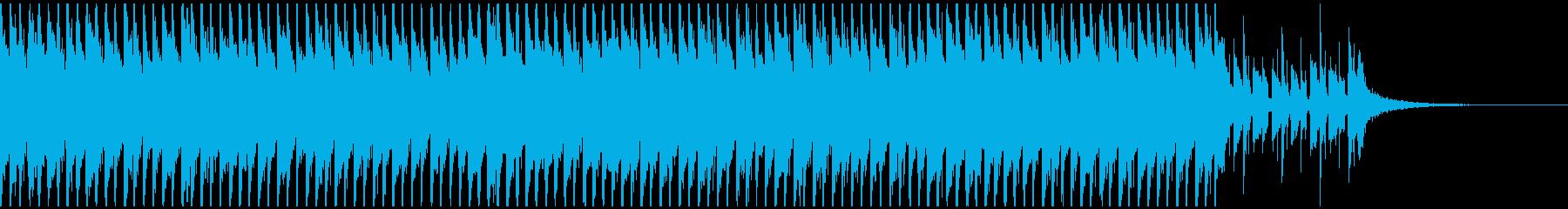 ハッピー・アップリフティング(ショート)の再生済みの波形