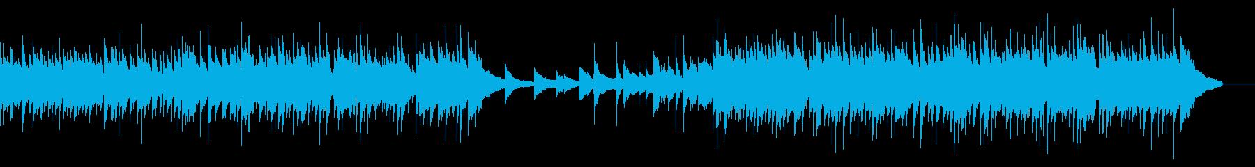 ほのぼのチープギターポップスの再生済みの波形