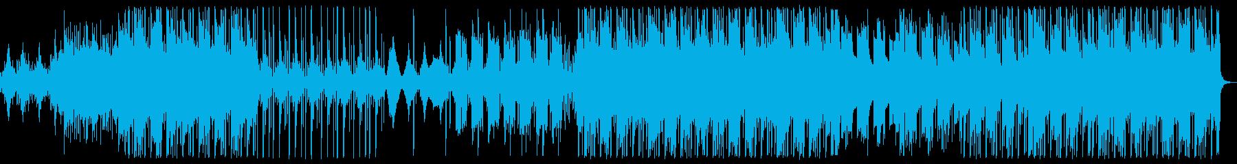 商品紹介や説明のBGMの再生済みの波形