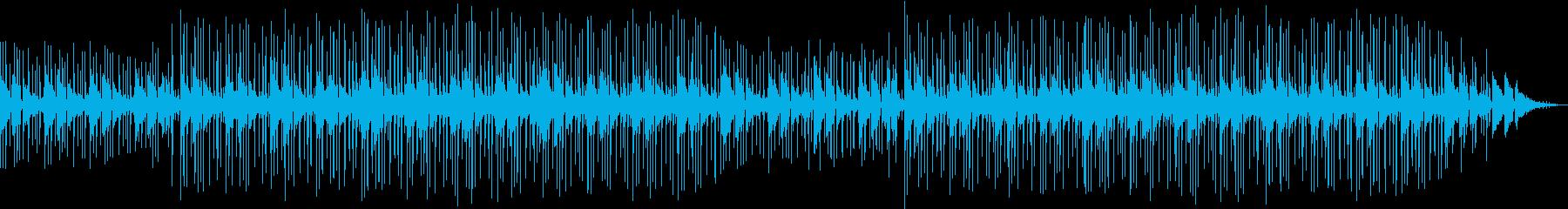 夜に聴きたいゆったりとしたチルアウトの再生済みの波形