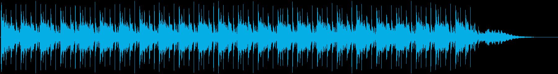 シンプルなブレイクビーツの再生済みの波形