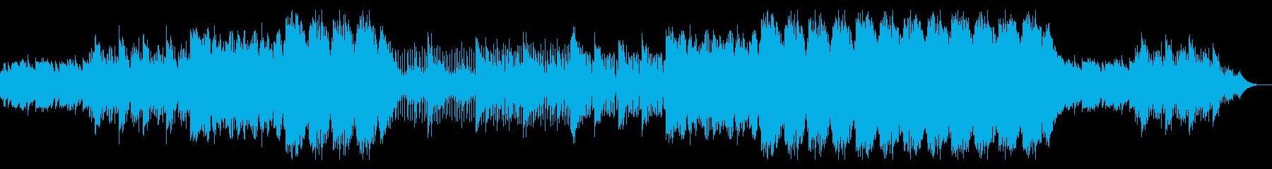 囲まれたような緊張感のあるBGMの再生済みの波形