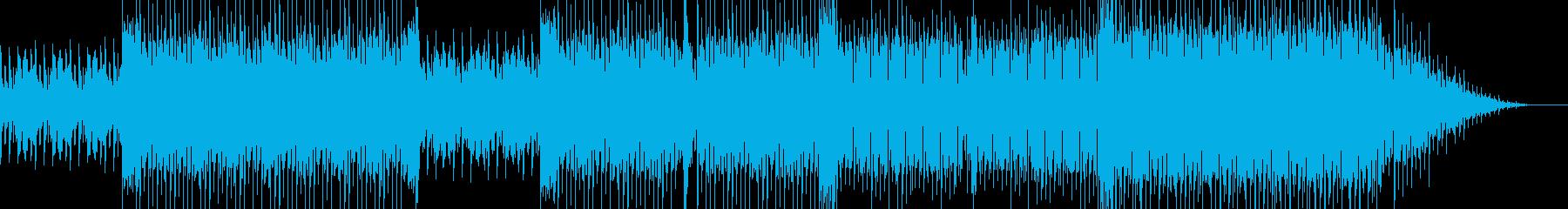 モジュラーテクノの再生済みの波形