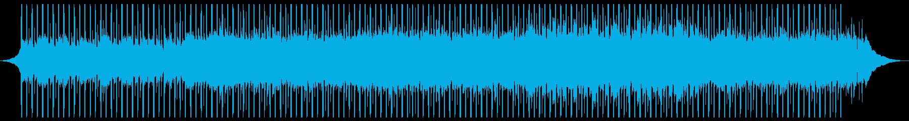 楽観的コーポレート(中)の再生済みの波形