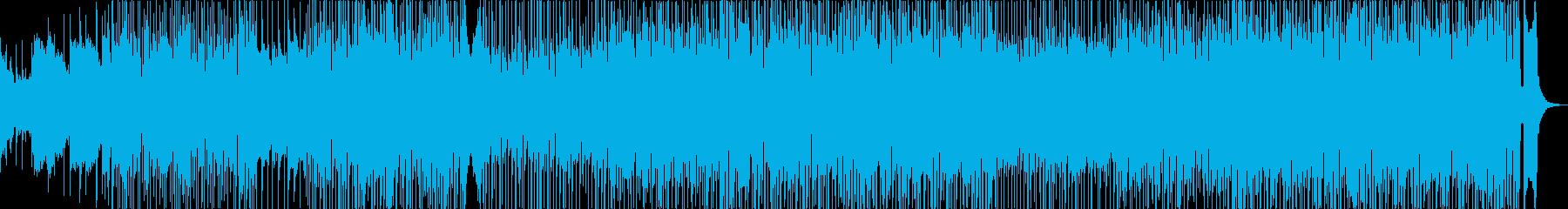 ブラスとカッティング、ファンクポップの再生済みの波形