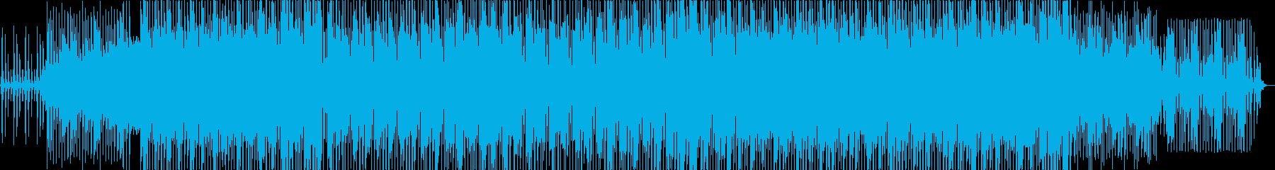 アップテンポでノリノリな曲の再生済みの波形