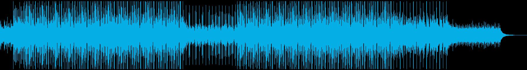 動画,CM等におしゃれなEDMの再生済みの波形