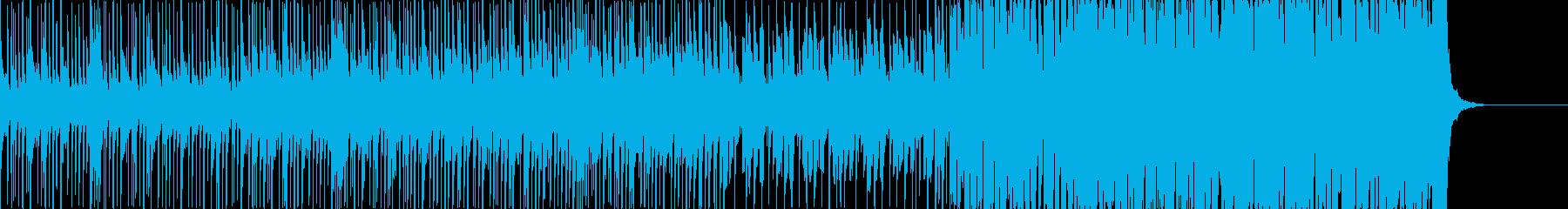 ポップだけどかっこいい曲の再生済みの波形