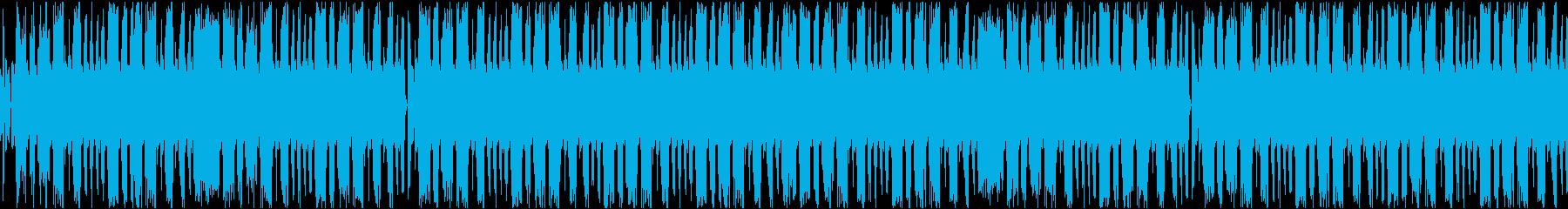サイバーパンクなテクノBGMの再生済みの波形
