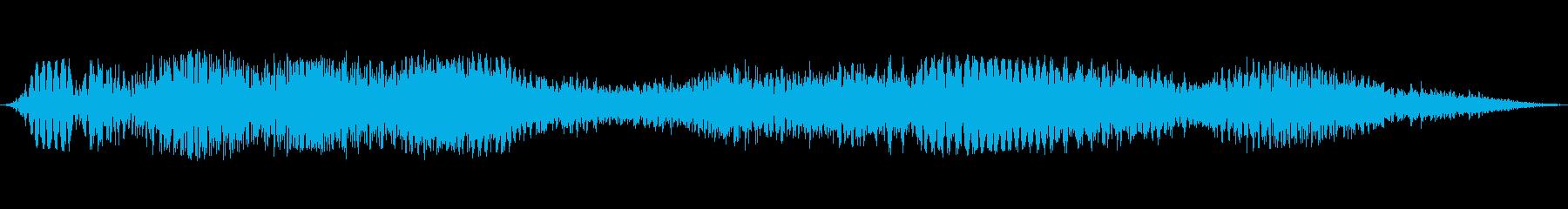 大規模なサーボ:短い動作不良、SC...の再生済みの波形
