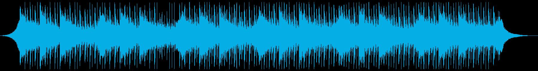 説明(60秒)の再生済みの波形