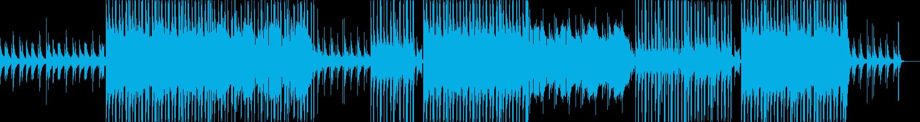 ゆっくり落ち着いたLofiヒップホップの再生済みの波形