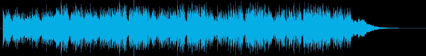 ボイスサンプルの入ったアグレッシブな曲の再生済みの波形