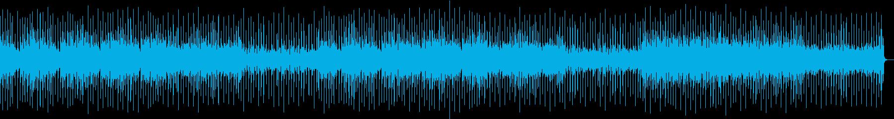壮大なU2風の曲をウクレレ生演奏での再生済みの波形